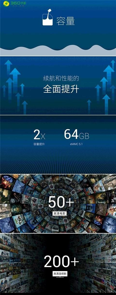 1299元360 N4S:骁龙625+64G